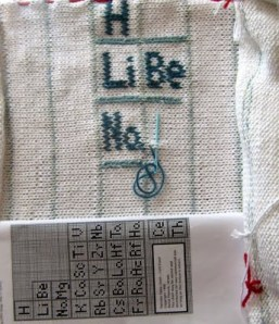 Periodic Table Shawl